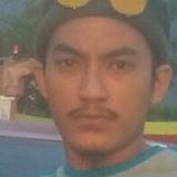 Heruyanto from Poso | Man | 28 years old | Capricorn