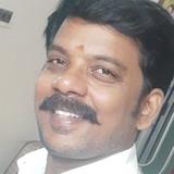 Annu from Villupuram | Man | 43 years old | Scorpio