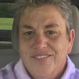 Itsjustcoffee from Richmond | Woman | 53 years old | Gemini