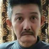 Patrick from Shah Alam | Man | 62 years old | Aquarius