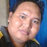 Achmadrafiudin from Cirebon   Man   36 years old   Aries