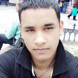Aaryan from Pernem | Man | 24 years old | Scorpio