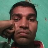 Rajesh from Rohtak   Man   27 years old   Taurus