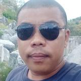 Nyongky from Kupang | Man | 35 years old | Scorpio