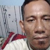 Rojay from Pasuruan   Man   40 years old   Libra