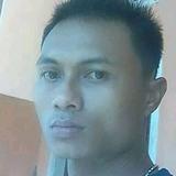 Tamas from Bengkulu   Man   30 years old   Gemini