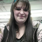 Mego from Kimball | Woman | 36 years old | Aquarius