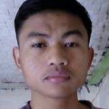 Toni from Bandung   Man   23 years old   Capricorn