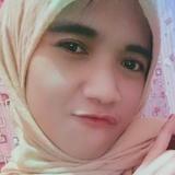 Sitiaisch02 from Sidoarjo | Woman | 25 years old | Pisces