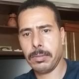 Yahya from Talavera de la Reina   Man   41 years old   Pisces
