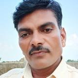 Hello from Kuchaman | Man | 38 years old | Virgo