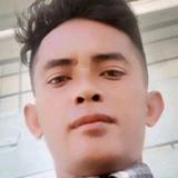 Fauzankaylj from Pamekasan   Man   31 years old   Aries