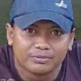 Logamk1 from Palembang   Man   31 years old   Aquarius