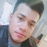 Santos from Teo | Man | 22 years old | Capricorn
