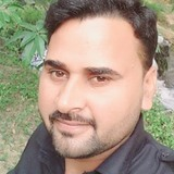 Bittu from Saharanpur | Man | 30 years old | Capricorn