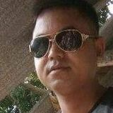 Rakesh from Cuttack   Man   35 years old   Leo