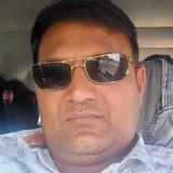 Sunil from Ratlam | Man | 26 years old | Capricorn