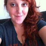 Ellan from Maryville | Woman | 35 years old | Scorpio