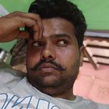 Himanshu from Khekra | Man | 29 years old | Gemini