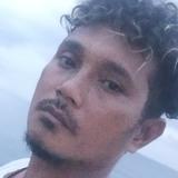 Fransiskusdoweng from Manokwari   Man   34 years old   Taurus
