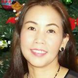 Ldang from Iowa City | Woman | 34 years old | Capricorn
