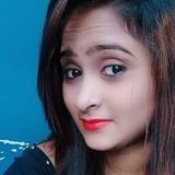 Nanu from Mumbai   Woman   30 years old   Virgo