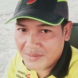 Teguhsas from Semarang   Man   33 years old   Libra