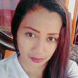 Farida from Jakarta Pusat   Woman   32 years old   Sagittarius