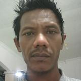 Hendri from Medan | Man | 39 years old | Sagittarius