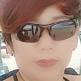 Lindaroth from Bali | Woman | 41 years old | Capricorn