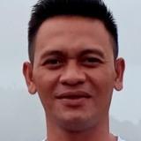 Ahmad from Lhokseumawe | Man | 32 years old | Libra