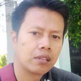 Putraaldo from Tegalsari | Man | 40 years old | Sagittarius