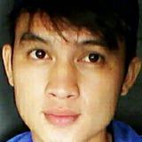Whing from Bintulu | Man | 29 years old | Capricorn