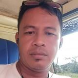 Andisukid89 from Samarinda | Man | 41 years old | Aquarius