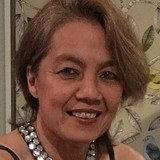 Babe from Auckland | Woman | 53 years old | Gemini