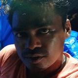 Manoj from Kanniyakumari | Man | 33 years old | Virgo