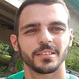 Khorléone from Perpignan   Man   27 years old   Gemini