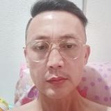 Tbchenguw from Kepala Batas | Man | 29 years old | Taurus