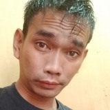 Sumarto from Tarakan   Man   20 years old   Scorpio