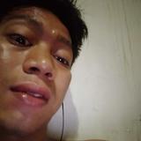 Sandy from Kabanjahe | Man | 32 years old | Gemini