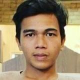 Izul from Yogyakarta | Man | 22 years old | Gemini