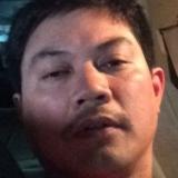 Henry from Khobar | Man | 34 years old | Capricorn