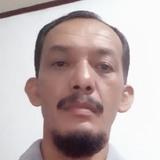 Firdaus from Pekanbaru   Man   38 years old   Virgo