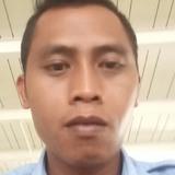Yudistira from Purwokerto | Man | 31 years old | Virgo