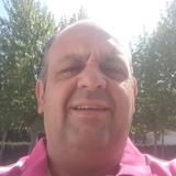 David from Fregenal de la Sierra | Man | 43 years old | Aries