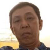 Fauzikumala2Bl from Tanjungkarang-Telukbetung | Man | 55 years old | Aries