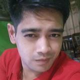 Deden from Majalengka | Man | 28 years old | Capricorn