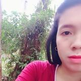 Mimi from Jambi | Woman | 26 years old | Taurus