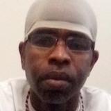 Jamespenn0G0 from Compton | Man | 45 years old | Gemini