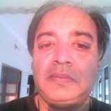 Evergreen from Siddhapur | Man | 50 years old | Capricorn